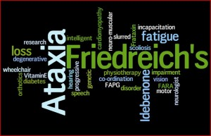 Understanding Friedreich's Ataxia on Wordle